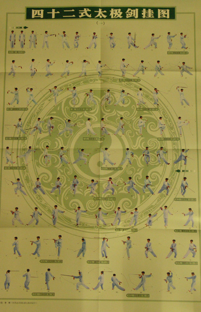 42-step Taijijian / Sword Competition - Hanging Chart